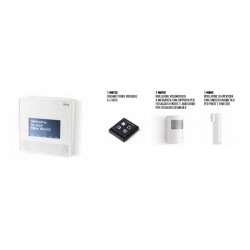 MNKITW7001TC NICE MyNice Kit 7001 Touch Kit allarme
